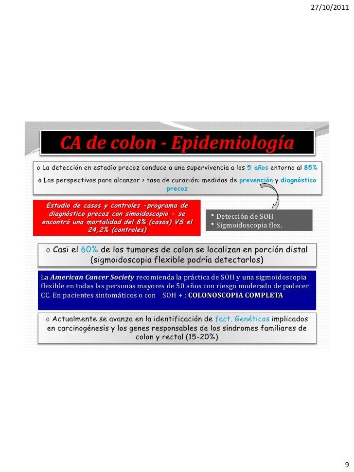 Anatomia quirurgica del colon