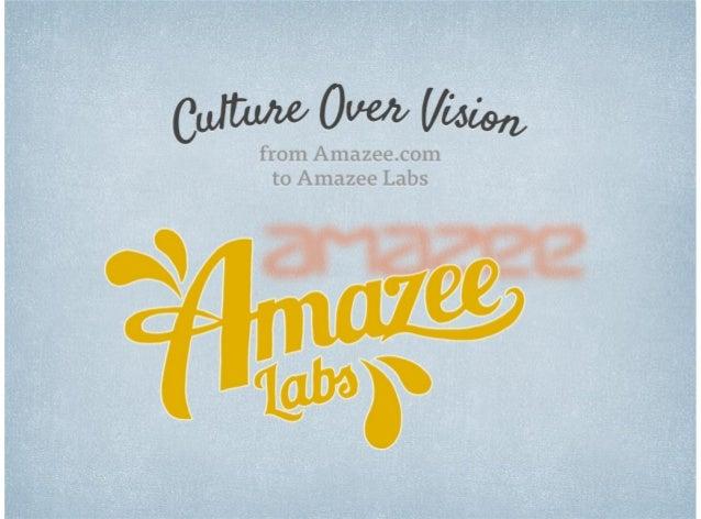 Amazee Labs-  Failcon