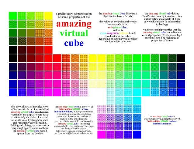 a preliminary demonstration of some properties of the  •  amazing virtual cube  the amazing virtual cube is a virtual obje...
