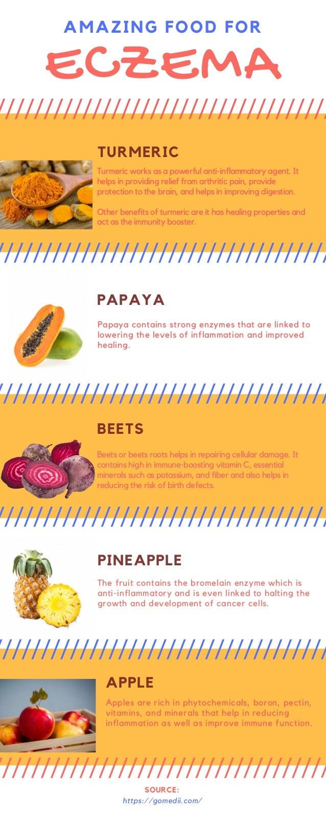 Amazing food for eczema