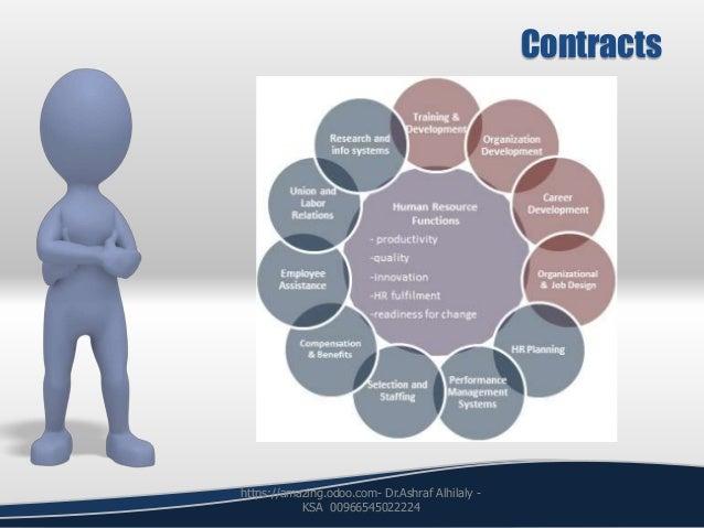 Contracts https://amazing.odoo.com- Dr.Ashraf Alhilaly - KSA 00966545022224