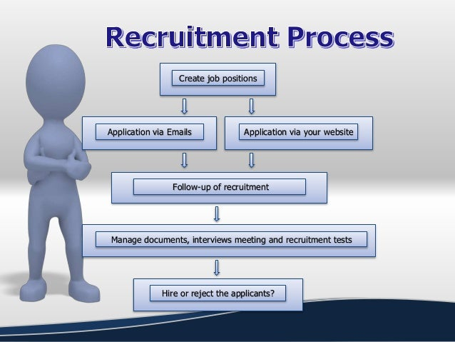 Create job positions Follow-up of recruitment Application via Emails Application via your website Manage documents, interv...
