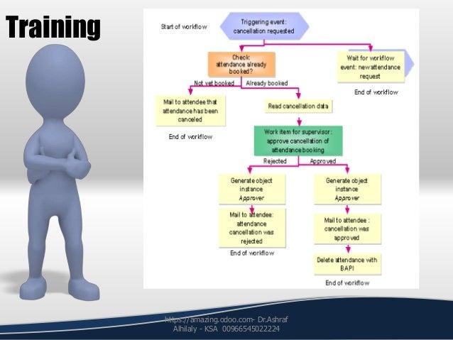 Training https://amazing.odoo.com- Dr.Ashraf Alhilaly - KSA 00966545022224