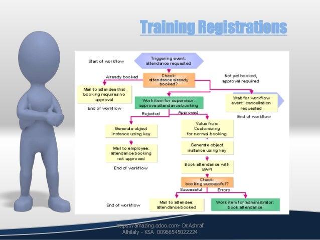 Training Registrations https://amazing.odoo.com- Dr.Ashraf Alhilaly - KSA 00966545022224