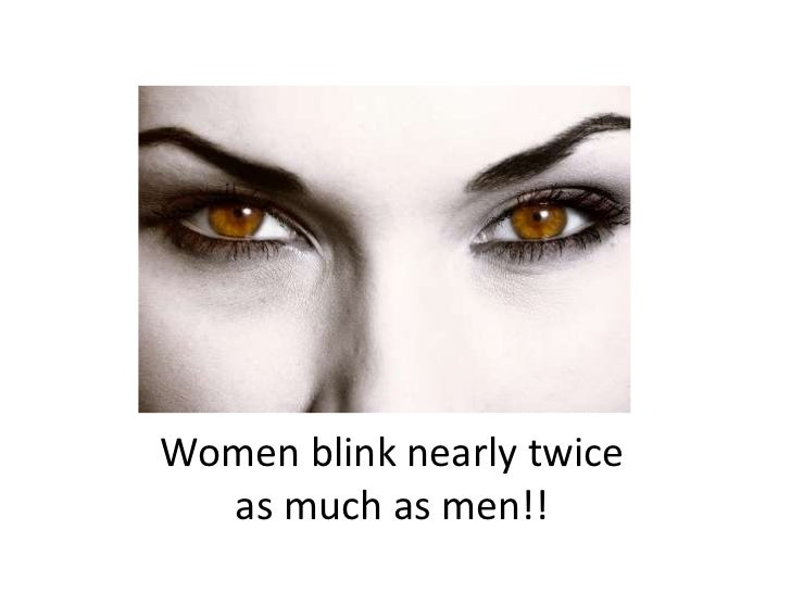 Women blink nearly twiceas much as men!!<br />