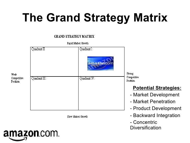 grand strategy matrix for starbucks essay Swot matrix and organizational strategic plan paper example 1: chipotle tows matrix strengths weaknesses  strategy 1: retain staff such as.