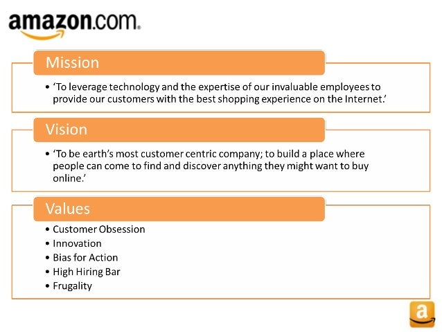 Amazon.com, Inc.: a case study analysis | Reid Berryman ...
