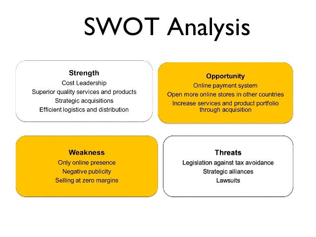 swot for amazon The last decade has seen online retail grow exponentially at the forefront of this growth is amazon its worldwide presence and popularity both surged.