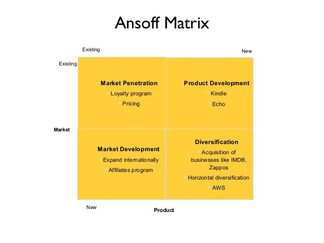 amazon and ansoff matrix Ansoff matrix 6 market penetration strategy 10 market development strategy 13 product development strategy 16 diversification strategy 21 summary 24 to download free of charge to your computer, ipad, or amazon kindle we are adding new titles every month, so don't forget to check our website regularly for.