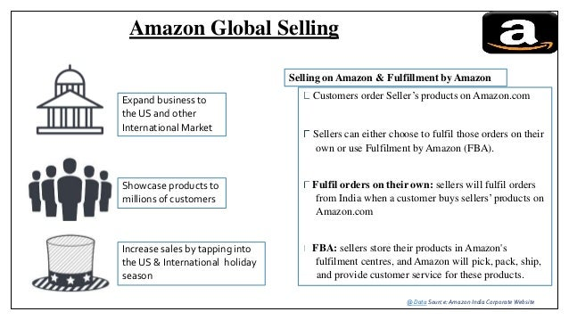 2016 Amazon Supply Chain Portfolio At Innovations Deliver Results February 26