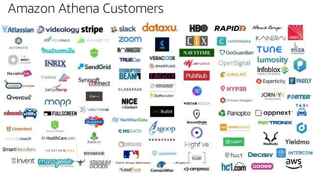 Amazon Athena: What's New and How SendGrid Innovates (ANT324