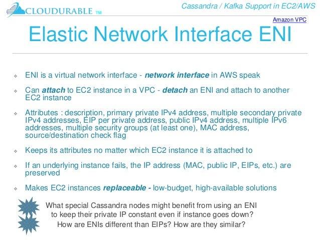 Amazon AWS basics needed to run a Cassandra Cluster in AWS