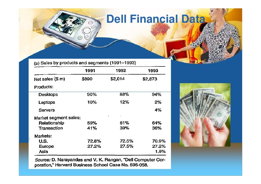 dell computer corporation analysis Company analysis dell - download as word doc (doc / docx), pdf file  ( stylized as dell) was a multinational computer technology company based in.
