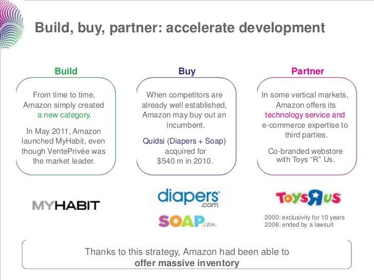 Build, buy, partner: accelerate development        Build                          Buy                         Partner  Fro...