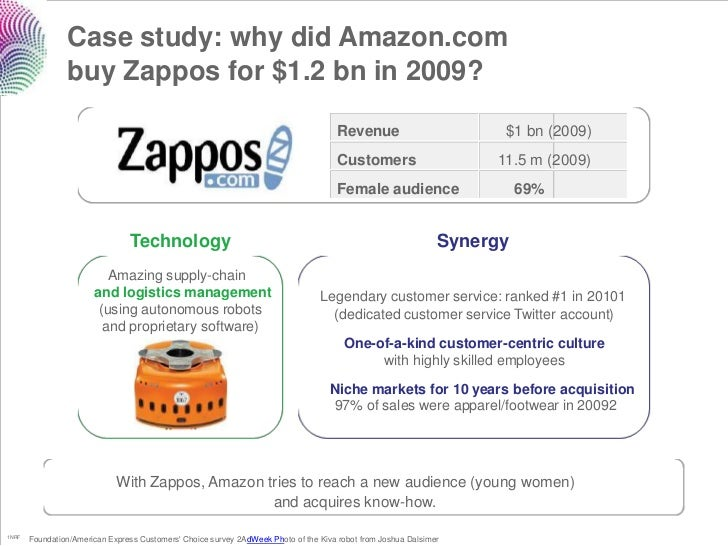Case study: why did Amazon.com                buy Zappos for $1.2 bn in 2009?                                             ...