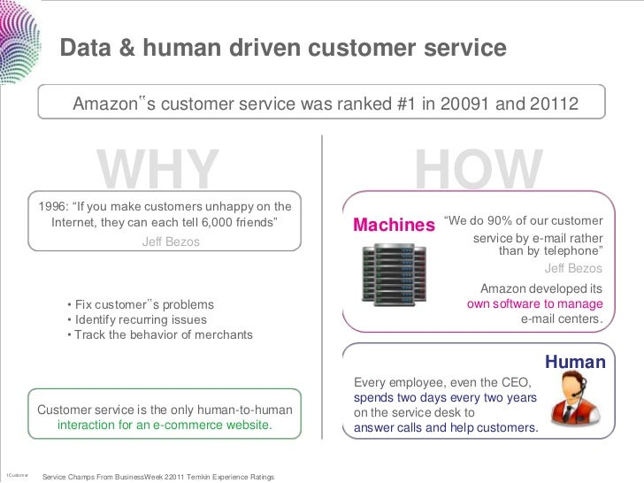 """Data & human driven customer service                    Amazon""""s customer service was ranked #1 in 20091 and 20112        ..."""