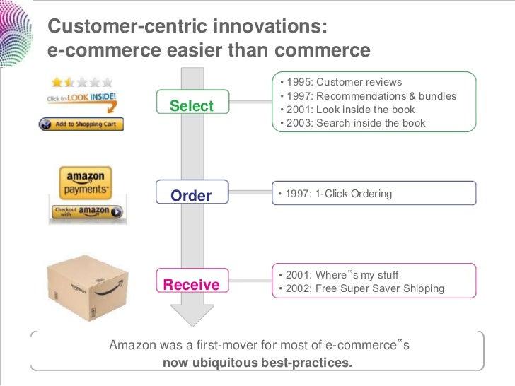 Customer-centric innovations:e-commerce easier than commerce                                • 1995: Customer reviews      ...