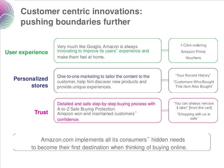 Customer centric innovations:     pushing boundaries further                   Very much like Google, Amazon is always    ...