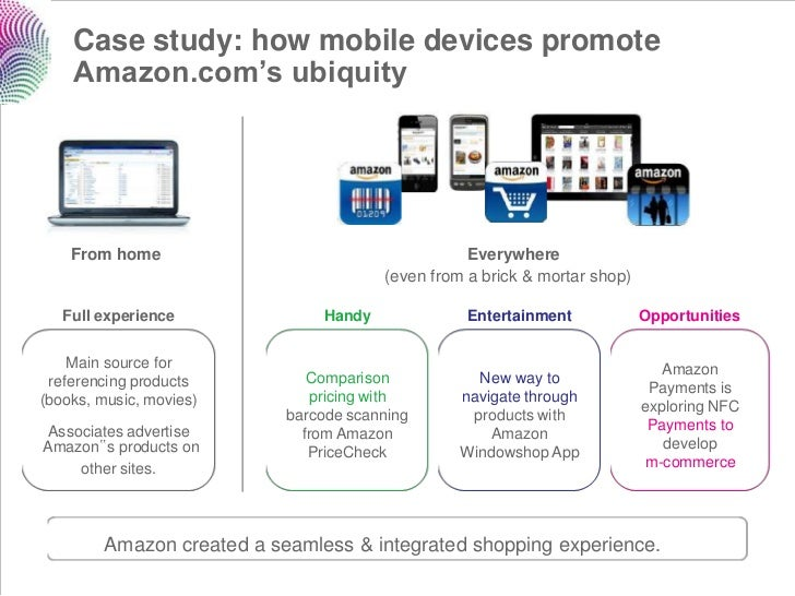 Case study: how mobile devices promote    Amazon.com's ubiquity    From home                                     Everywher...