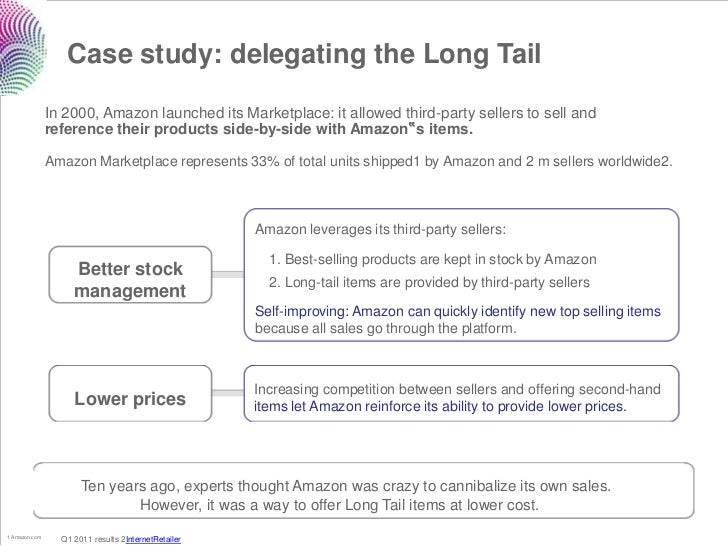 Case study: delegating the Long Tail               In 2000, Amazon launched its Marketplace: it allowed third-party seller...
