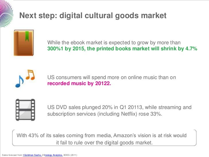 Next step: digital cultural goods market                                         While the ebook market is expected to gro...