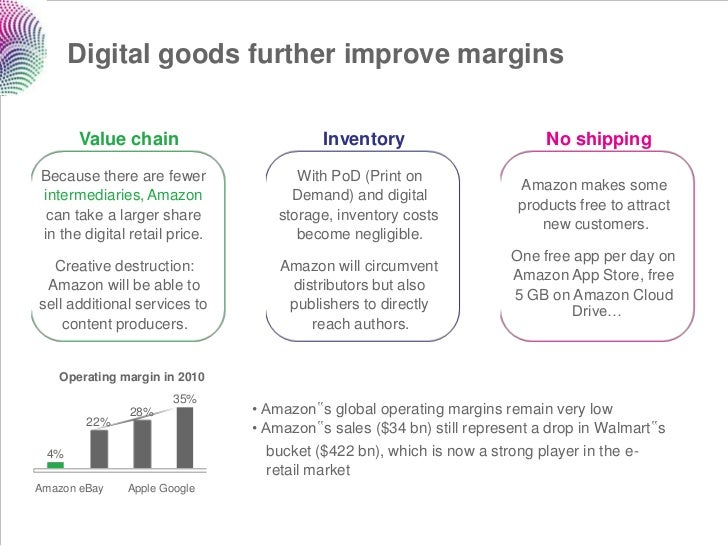 Digital goods further improve margins      Value chain                        Inventory                        No shipping...
