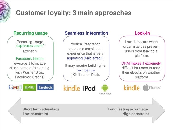 Customer loyalty: 3 main approaches  Recurring usage             Seamless integration                          Lock-in    ...
