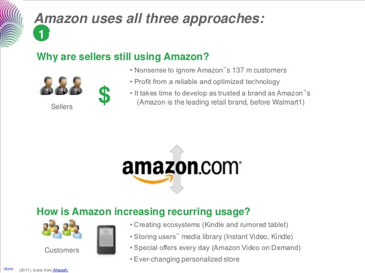 Amazon uses all three approaches:                    1 recurring usage                   Why are sellers still using Amazo...