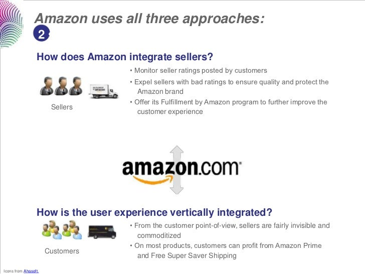 Amazon uses all three approaches:                  2 seamless integration                 How does Amazon integrate seller...