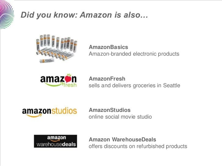 Did you know: Amazon is also…               AmazonBasics               Amazon-branded electronic products               Am...