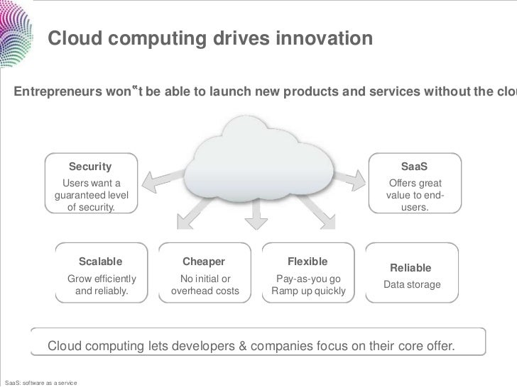 """Cloud computing drives innovation   Entrepreneurs won""""t be able to launch new products and services without the clou      ..."""