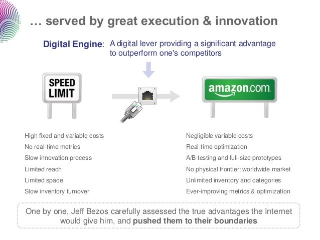 … served by great execution & innovation      Digital Engine: A digital lever providing a significant advantage           ...