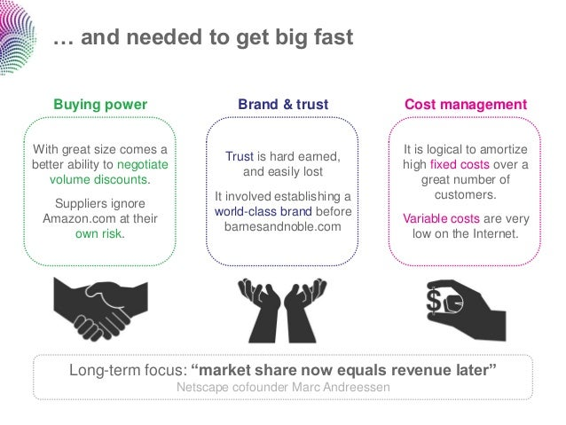 … and needed to get big fast    Buying power                        Brand & trust              Cost managementWith great s...