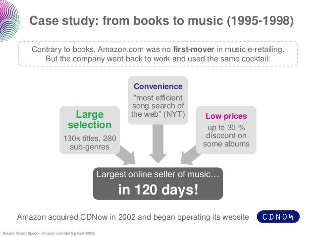 Case study: from books to music (1995-1998)                Contrary to books, Amazon.com was no first-mover in music e-ret...