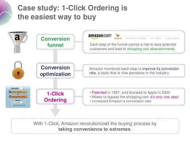 Case study: 1-Click Ordering isthe easiest way to buy       Conversion         funnel               Each step of the funne...