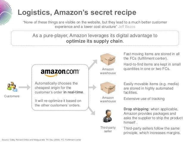 """Logistics, Amazon's secret recipe                     """"None of these things are visible on the website, but they lead to a..."""