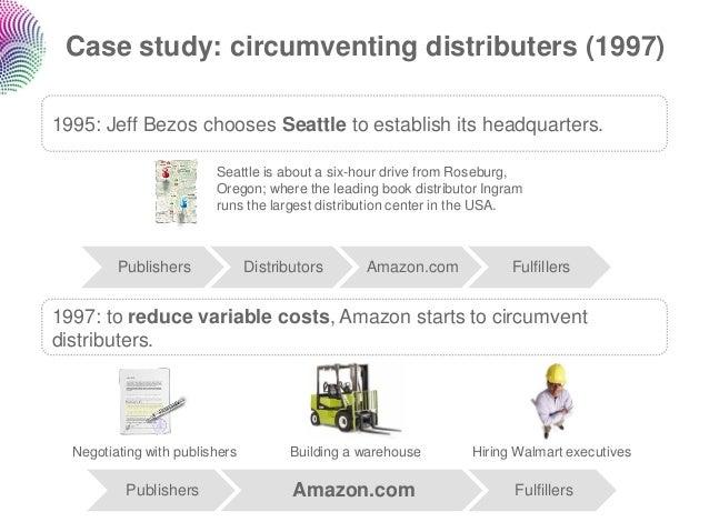 Case study: circumventing distributers (1997)1995: Jeff Bezos chooses Seattle to establish its headquarters.              ...