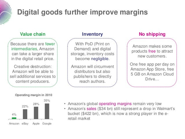 Digital goods further improve margins      Value chain                       Inventory                       No shippingBe...