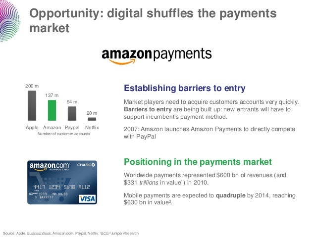 Opportunity: digital shuffles the payments               market             200 m                                         ...