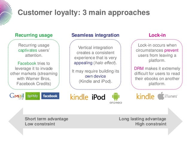 Customer loyalty: 3 main approaches  Recurring usage             Seamless integration                       Lock-in    Rec...