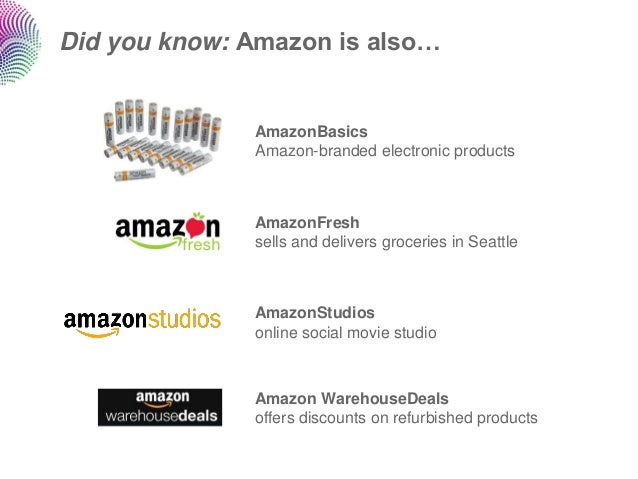 Did you know: Amazon is also…              AmazonBasics              Amazon-branded electronic products              Amazo...