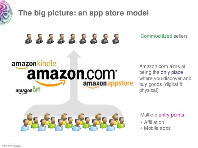 The big picture: an app store model                                                Commoditized sellers                   ...
