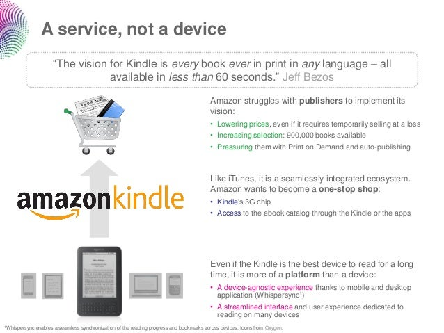 """A service, not a device                      """"The vision for Kindle is every book ever in print in any language – all     ..."""