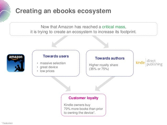 Creating an ebooks ecosystem                            Now that Amazon has reached a critical mass,                    it...