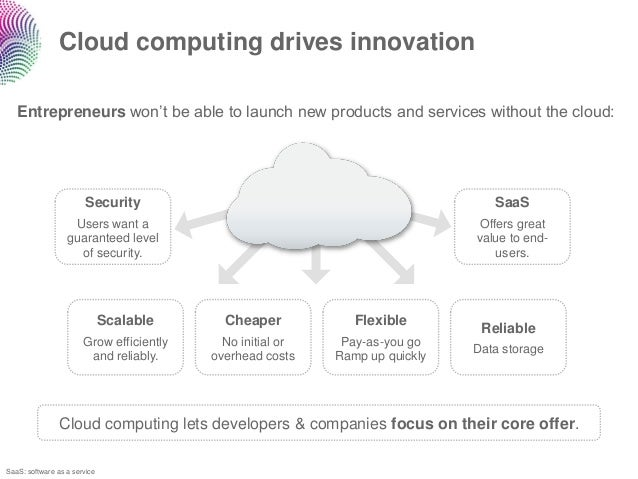 """Cloud computing drives innovation   Entrepreneurs won""""t be able to launch new products and services without the cloud:    ..."""