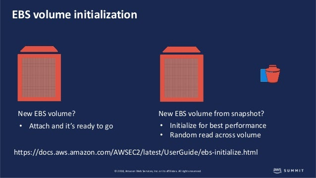 Amazon EBS: Deep Dive