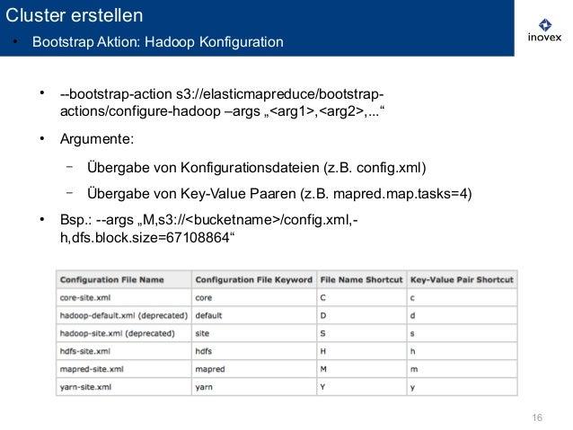 "16 ● --bootstrap-action s3://elasticmapreduce/bootstrap- actions/configure-hadoop –args ""<arg1>,<arg2>,..."" ● Argumente: –..."
