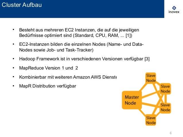 6 ● Besteht aus mehreren EC2 Instanzen, die auf die jeweiligen Bedürfnisse optimiert sind (Standard, CPU, RAM, ... [1]) ● ...