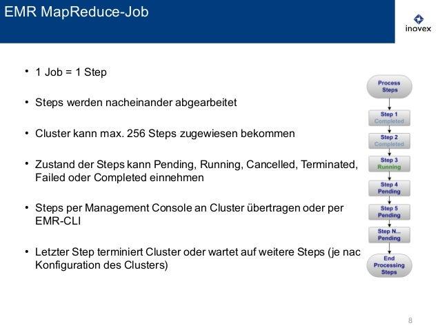8 ● 1 Job = 1 Step ● Steps werden nacheinander abgearbeitet ● Cluster kann max. 256 Steps zugewiesen bekommen ● Zustand de...