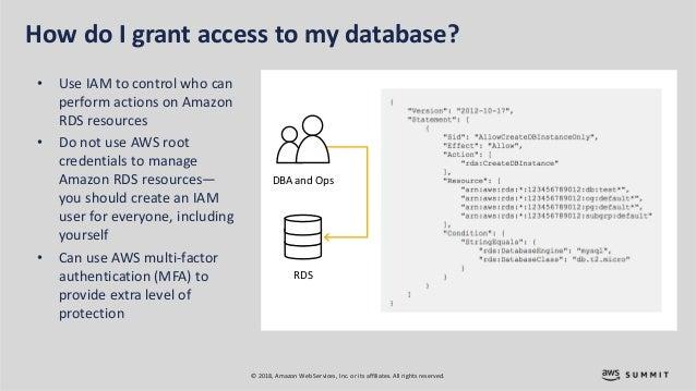 Amazon RDS & Amazon Aurora: Relational Databases on AWS